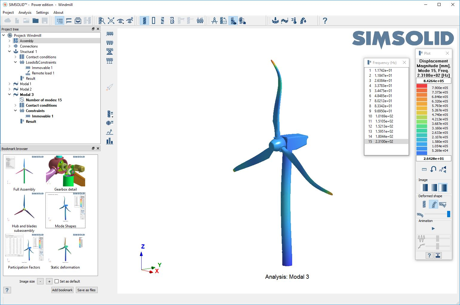 create a simsolid powerpoint presentation simsolid