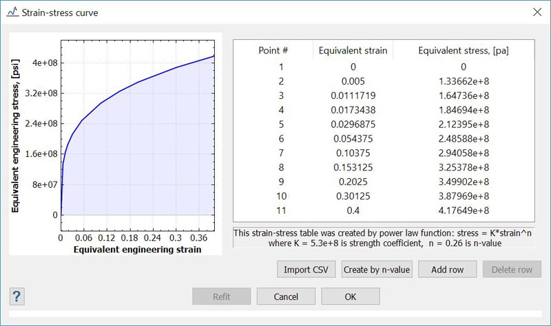 New material non-linear analysis now available in Altair SimSolid